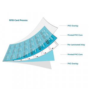 rfid-smart-card-inlay-prelam-sheet (1)